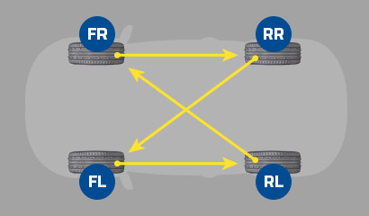 article_rotate_tyres_v2_06