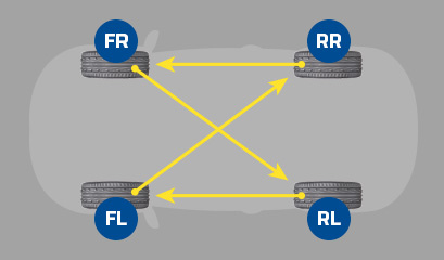 article_rotate_tyres_v2_08
